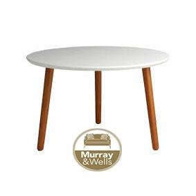 Round table MW