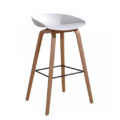 Replica tolix bar stool murray wells for Hay about a stool replica